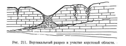 kungursk_peshhera Рис 5