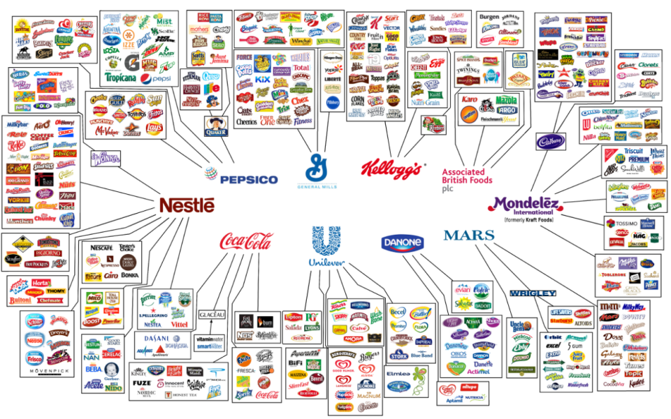 10-Corporations-Control-What-We-Eat