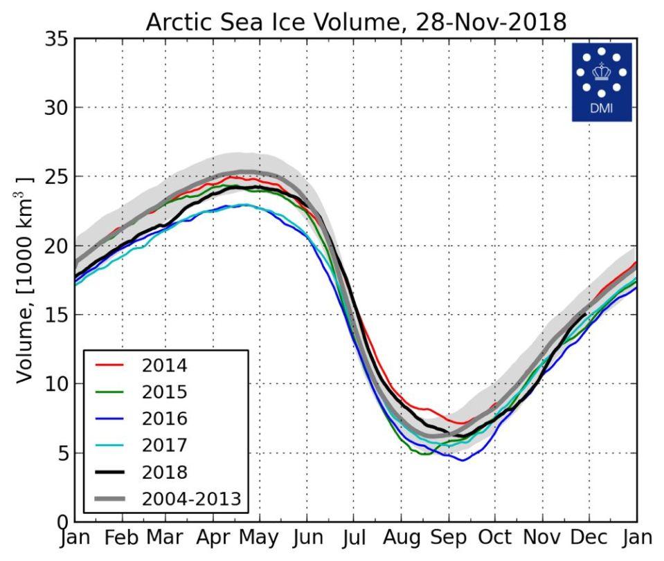181128 arctic ice