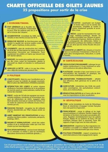 gelbwesten-charta frz