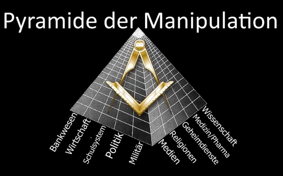 Pyramide der Maniulation